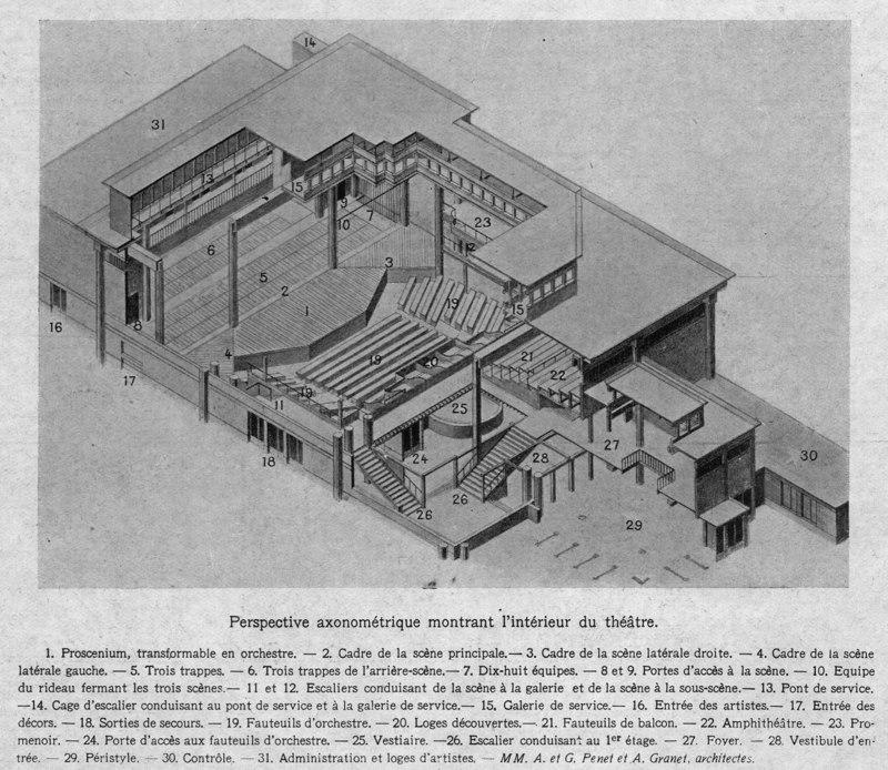 Expo Paris 1925 - Perspective axonométrique montrant l intérieur du théâtre