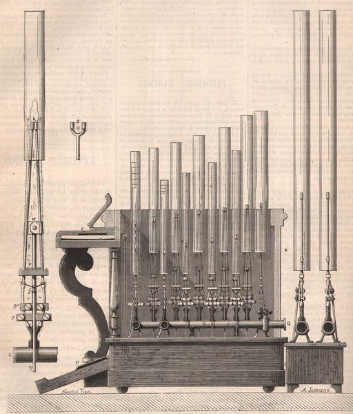 Le pyrophone de Kastner de l exposition de Vienne 1873 - mécanisme